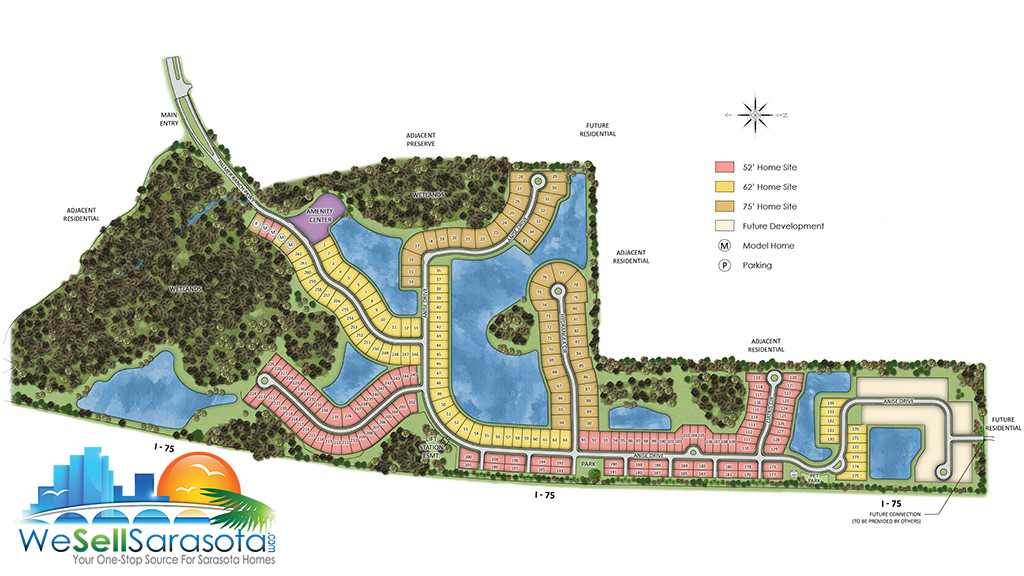 Arbor Lakes In Palmer Ranch - Site Plan